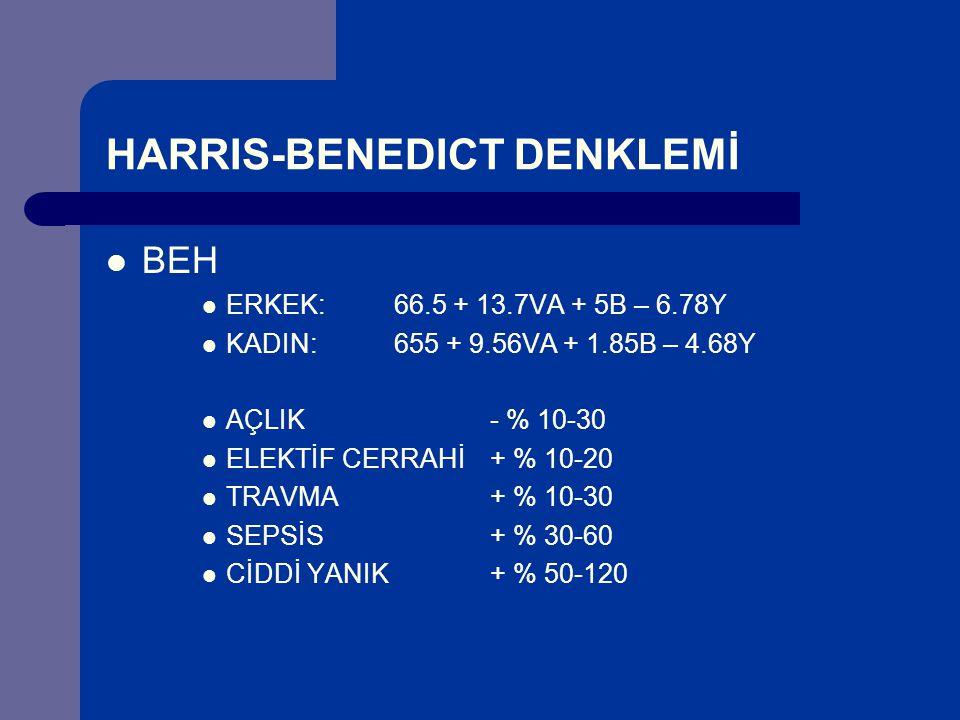 HARRIS-BENEDICT DENKLEMİ