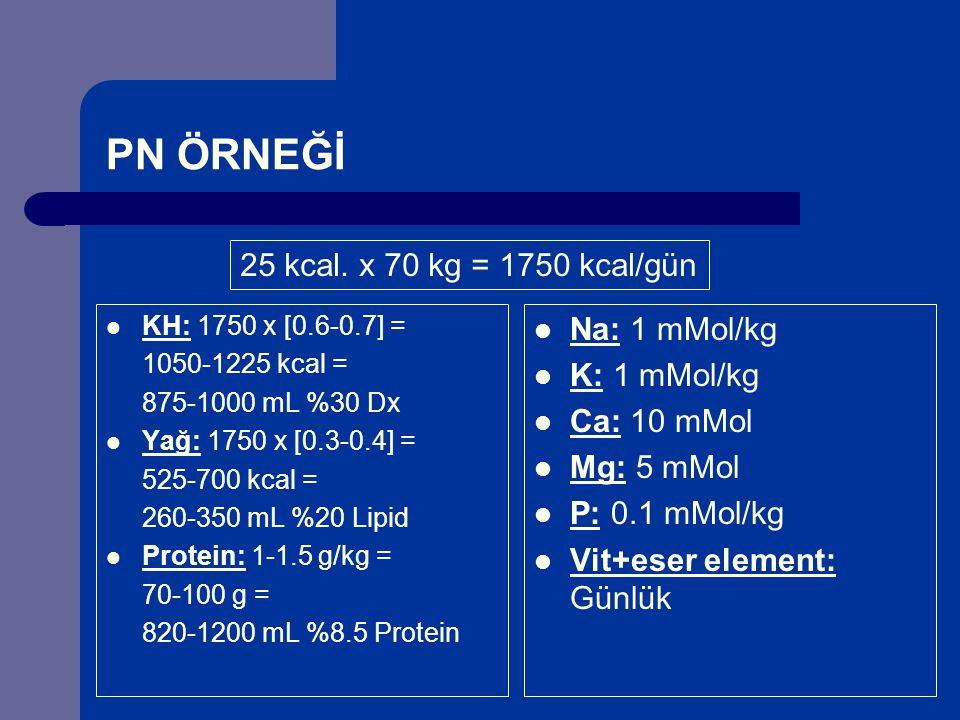 PN ÖRNEĞİ 25 kcal. x 70 kg = 1750 kcal/gün Na: 1 mMol/kg K: 1 mMol/kg
