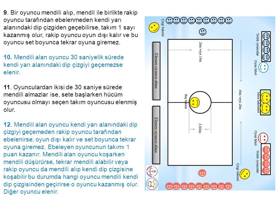 9. Bir oyuncu mendili alıp, mendil ile birlikte rakip oyuncu tarafından ebelenmeden kendi yarı alanındaki dip çizgiden geçebilirse, takım 1 sayı kazanmış olur, rakip oyuncu oyun dışı kalır ve bu oyuncu set boyunca tekrar oyuna giremez.