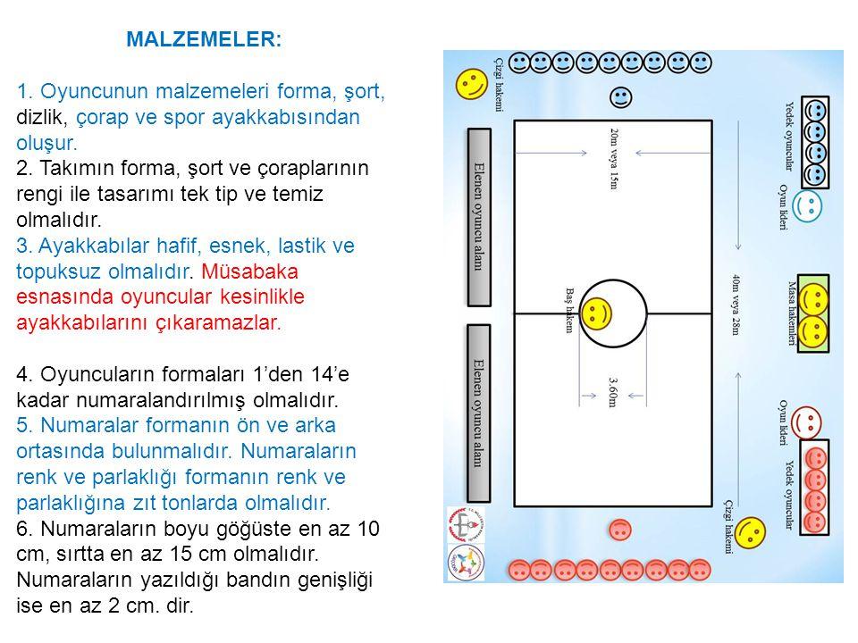 MALZEMELER: 1. Oyuncunun malzemeleri forma, şort, dizlik, çorap ve spor ayakkabısından oluşur.