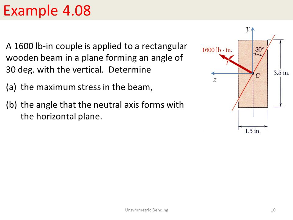 Example 4.08 A 1600 lb-in couple is applied to a rectangular wooden beam in a plane forming an angle of 30 deg. with the vertical. Determine.