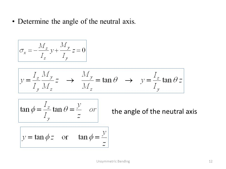 Determine the angle of the neutral axis.