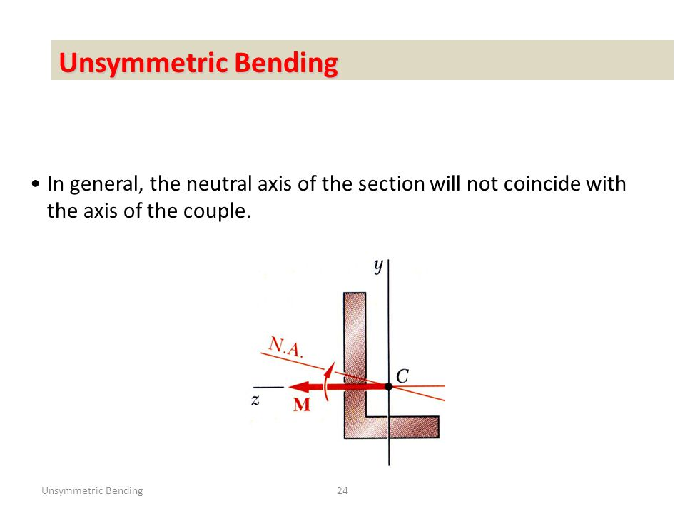 Unsymmetric Bending In general, the neutral axis of the section will not coincide with the axis of the couple.