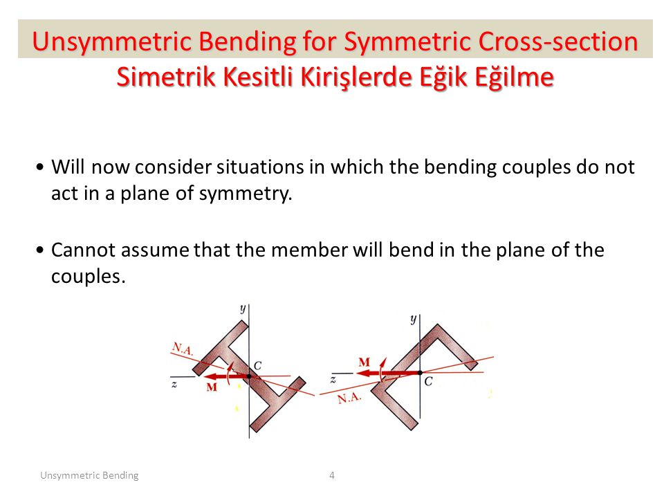 Unsymmetric Bending for Symmetric Cross-section Simetrik Kesitli Kirişlerde Eğik Eğilme