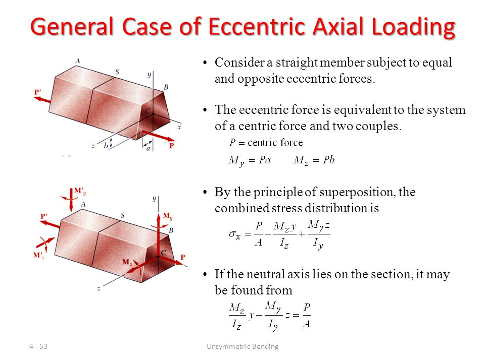 General Case of Eccentric Axial Loading