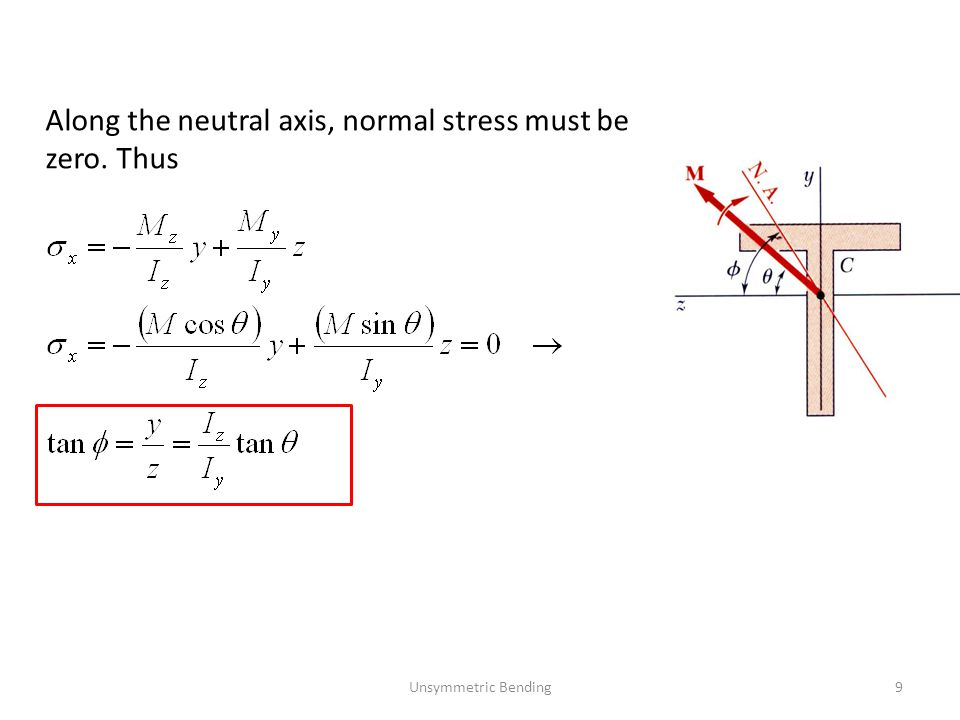 Along the neutral axis, normal stress must be zero. Thus