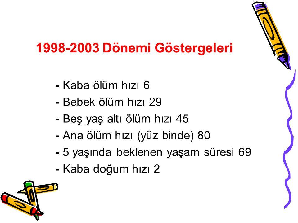 1998-2003 Dönemi Göstergeleri - Kaba ölüm hızı 6 - Bebek ölüm hızı 29