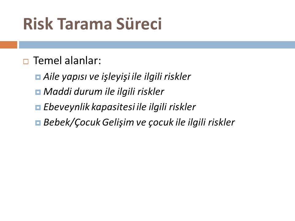 Risk Tarama Süreci Temel alanlar: