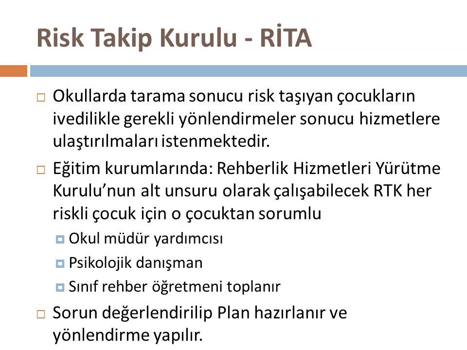 Risk Takip Kurulu - RİTA
