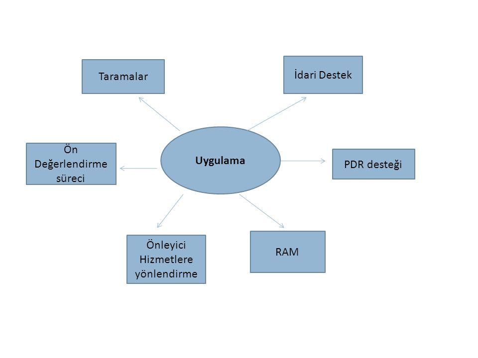 Ön Değerlendirme süreci PDR desteği