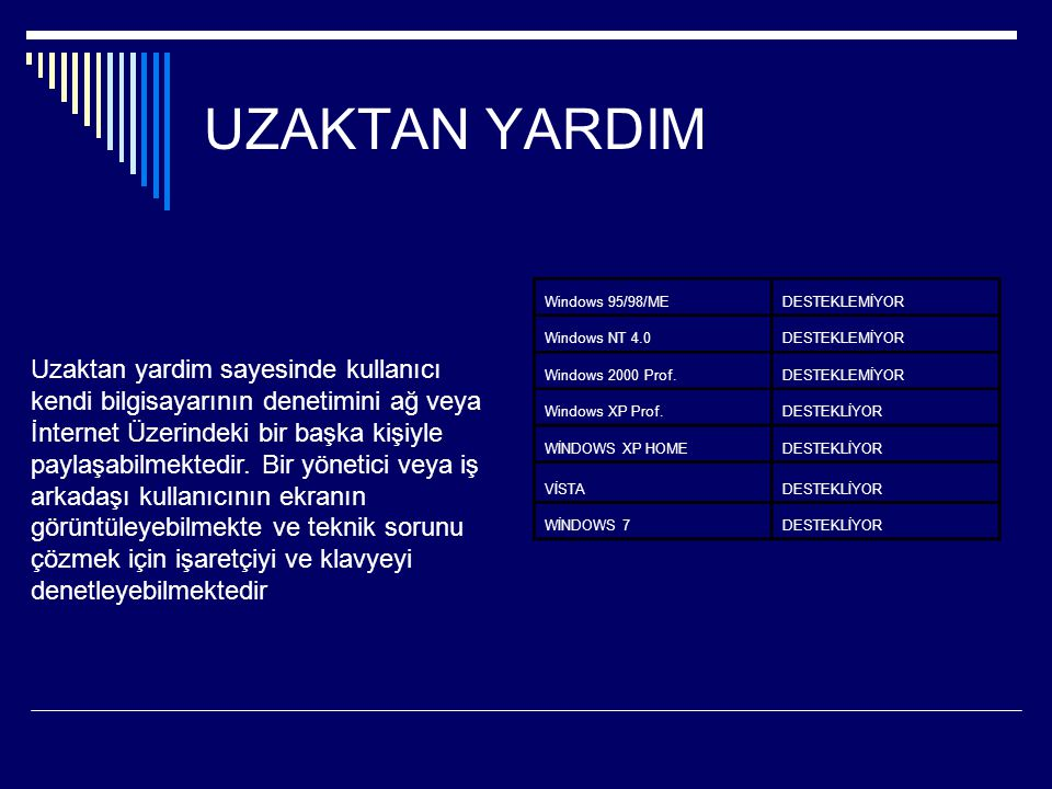 UZAKTAN YARDIM Windows 95/98/ME. DESTEKLEMİYOR. Windows NT 4.0. Windows 2000 Prof. Windows XP Prof.