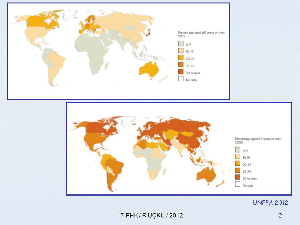 UNFPA,2012 17.PHK / R UÇKU / 2012