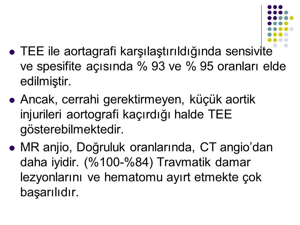 TEE ile aortagrafi karşılaştırıldığında sensivite ve spesifite açısında % 93 ve % 95 oranları elde edilmiştir.