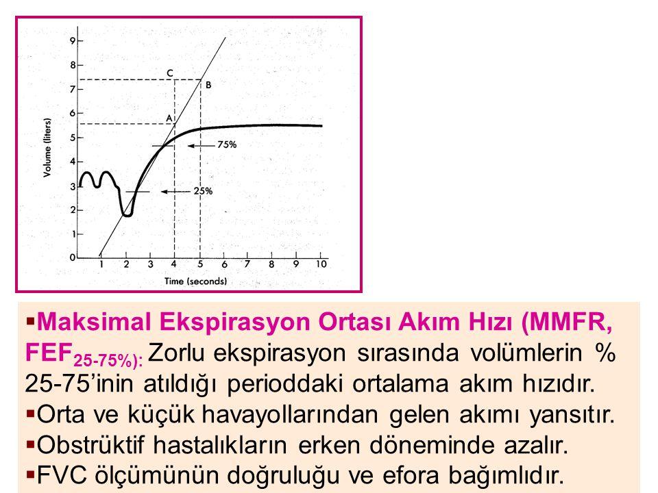 Maksimal Ekspirasyon Ortası Akım Hızı (MMFR, FEF25-75%): Zorlu ekspirasyon sırasında volümlerin % 25-75'inin atıldığı perioddaki ortalama akım hızıdır.