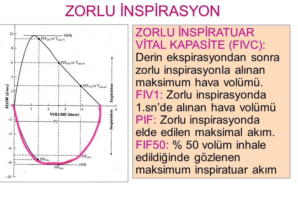 ZORLU İNSPİRASYON ZORLU İNSPİRATUAR VİTAL KAPASİTE (FIVC): Derin ekspirasyondan sonra zorlu inspirasyonla alınan maksimum hava volümü.
