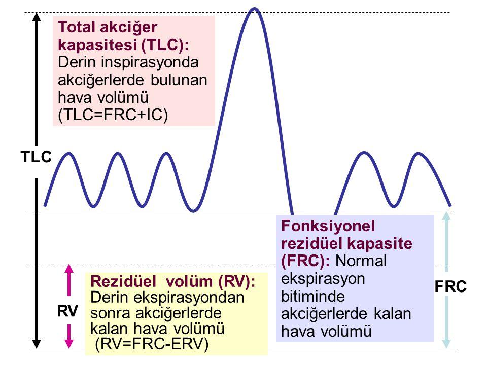 Total akciğer kapasitesi (TLC): Derin inspirasyonda akciğerlerde bulunan hava volümü (TLC=FRC+IC)