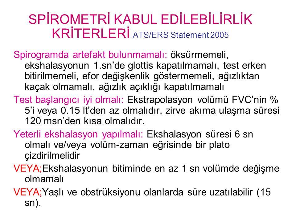 SPİROMETRİ KABUL EDİLEBİLİRLİK KRİTERLERİ ATS/ERS Statement 2005