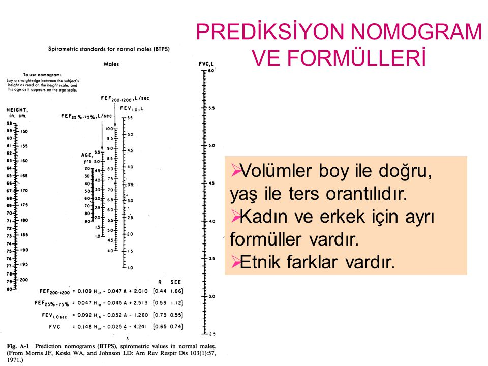 PREDİKSİYON NOMOGRAM VE FORMÜLLERİ