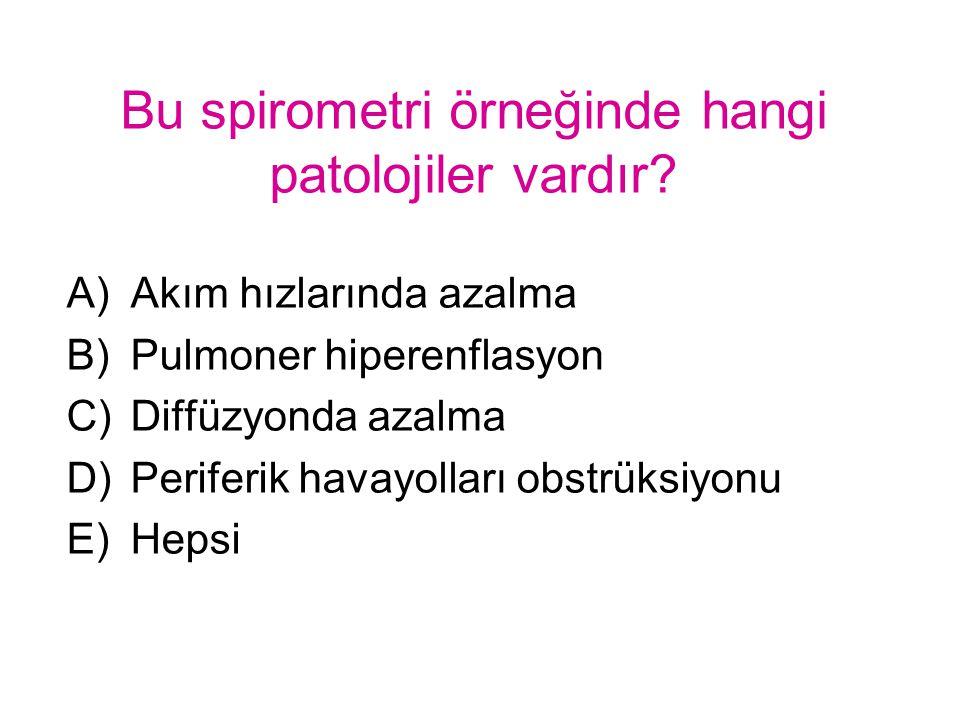 Bu spirometri örneğinde hangi patolojiler vardır