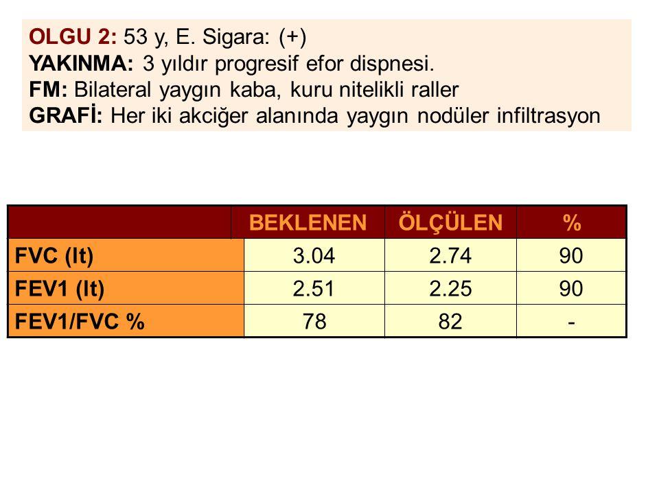 OLGU 2: 53 y, E. Sigara: (+) YAKINMA: 3 yıldır progresif efor dispnesi. FM: Bilateral yaygın kaba, kuru nitelikli raller.