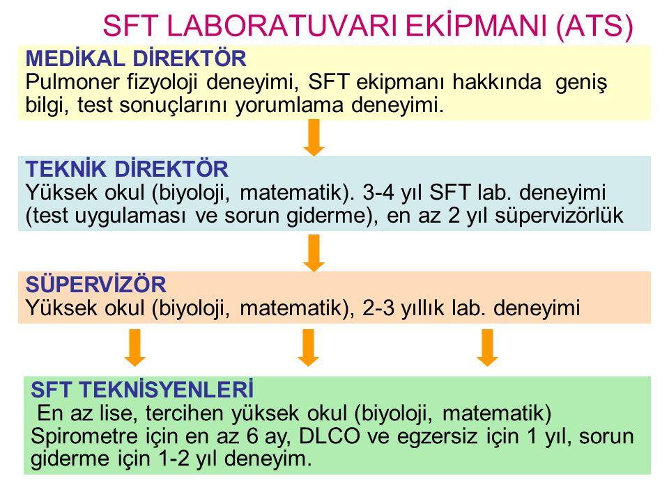 SFT LABORATUVARI EKİPMANI (ATS)