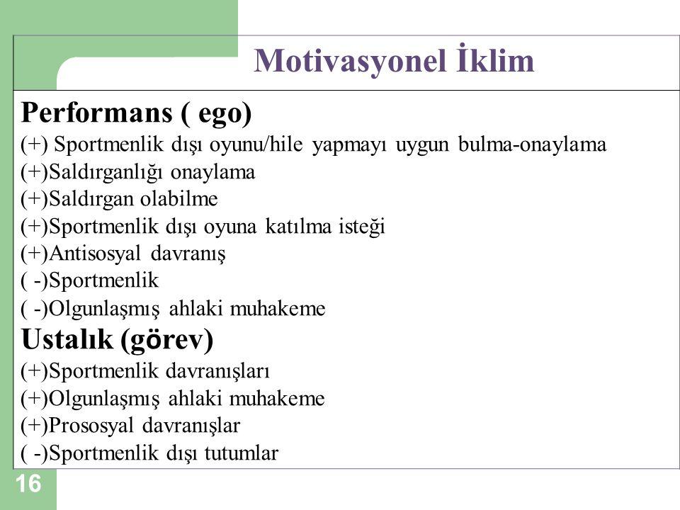 Performans ( ego) Ustalık (görev)