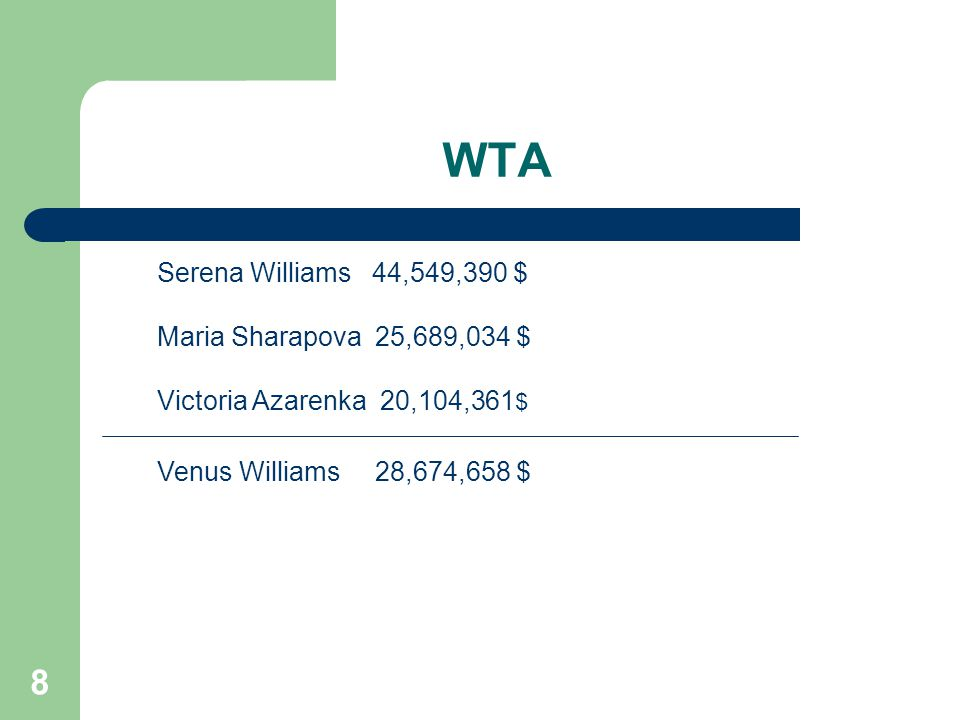 WTA Serena Williams 44,549,390 $ Maria Sharapova 25,689,034 $