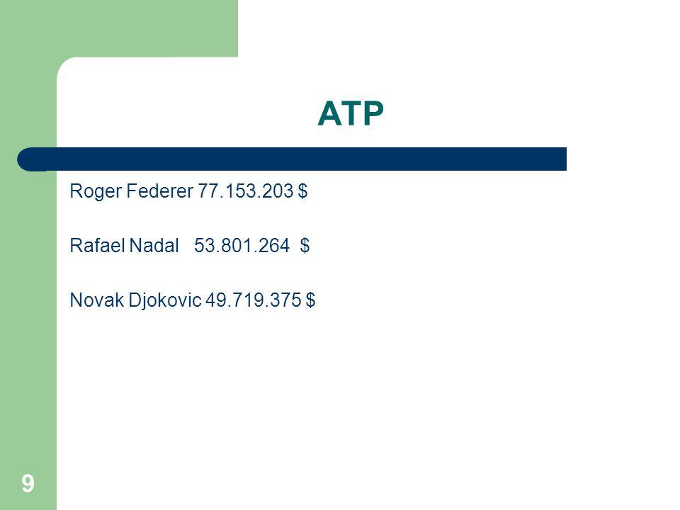 ATP Roger Federer 77.153.203 $ Rafael Nadal 53.801.264 $
