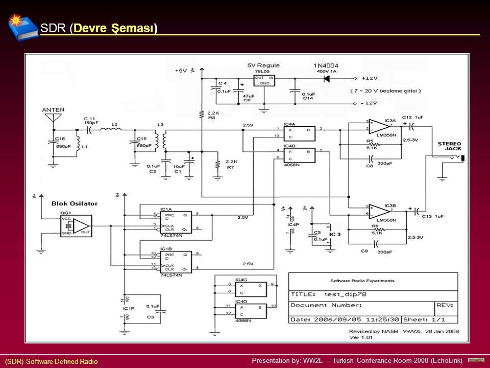 SDR (Devre Şeması)