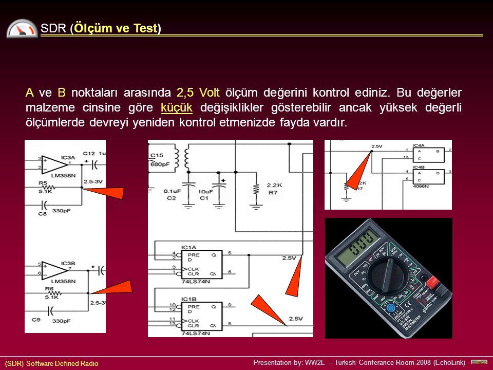 SDR (Ölçüm ve Test)