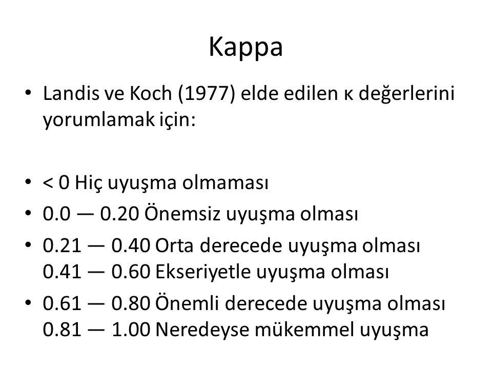 Kappa Landis ve Koch (1977) elde edilen κ değerlerini yorumlamak için: