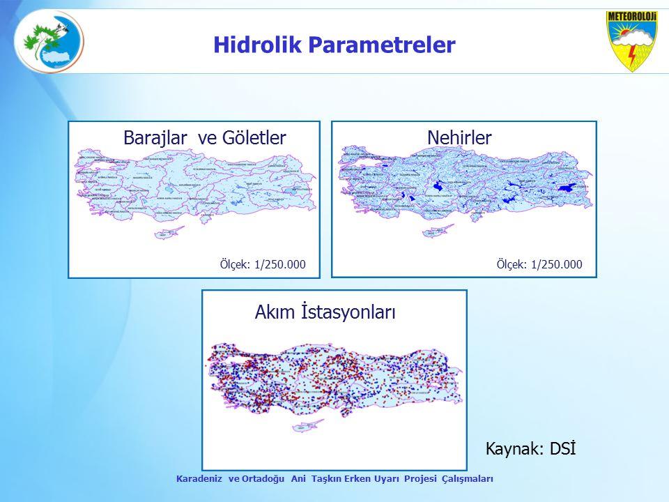 Hidrolik Parametreler