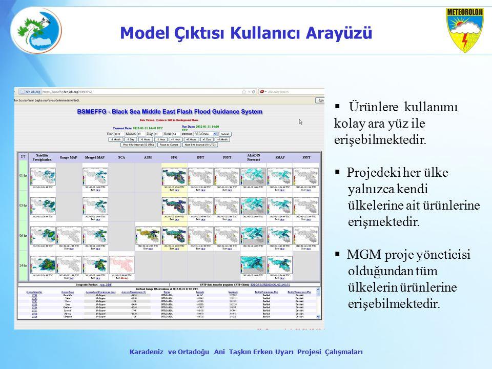Model Çıktısı Kullanıcı Arayüzü