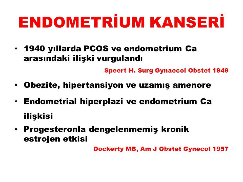ENDOMETRİUM KANSERİ 1940 yıllarda PCOS ve endometrium Ca arasındaki ilişki vurgulandı. Speert H. Surg Gynaecol Obstet 1949.