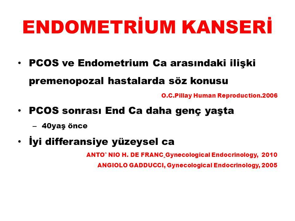 ENDOMETRİUM KANSERİ PCOS ve Endometrium Ca arasındaki ilişki premenopozal hastalarda söz konusu. O.C.Pillay Human Reproduction.2006.