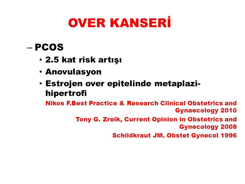 OVER KANSERİ PCOS 2.5 kat risk artışı Anovulasyon