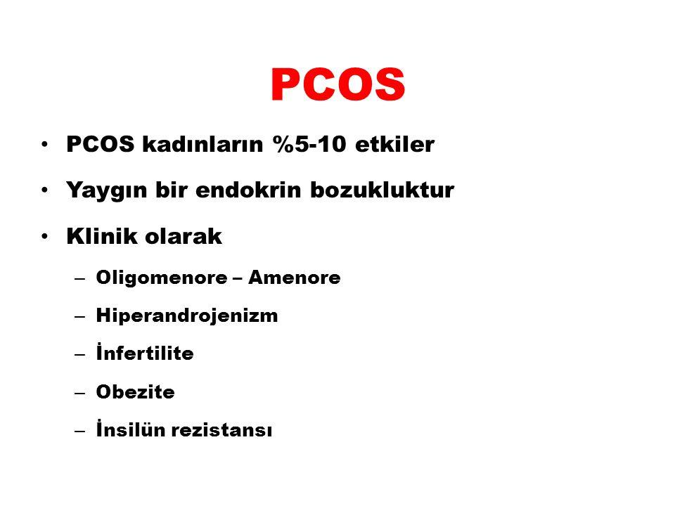 PCOS PCOS kadınların %5-10 etkiler Yaygın bir endokrin bozukluktur