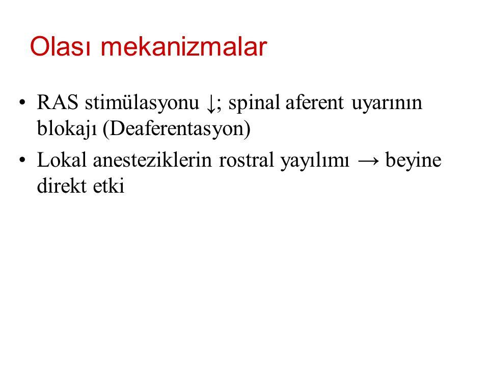 Olası mekanizmalar RAS stimülasyonu ↓; spinal aferent uyarının blokajı (Deaferentasyon) Lokal anesteziklerin rostral yayılımı → beyine direkt etki.