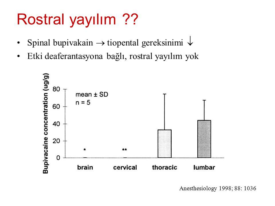 Rostral yayılım Spinal bupivakain  tiopental gereksinimi 