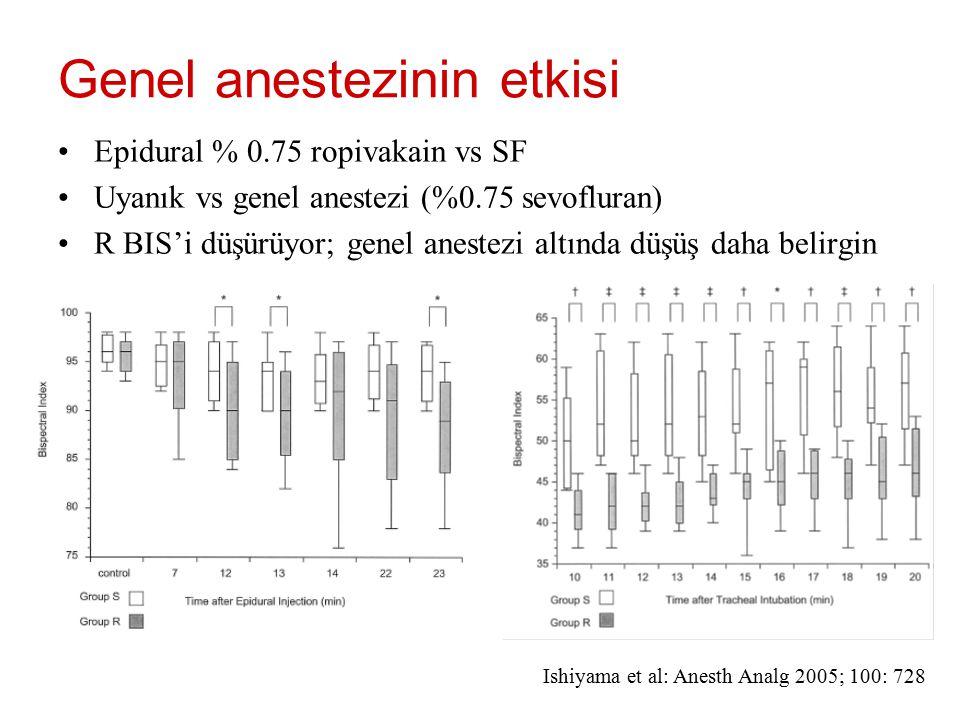 Genel anestezinin etkisi