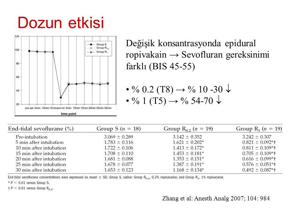 Dozun etkisi Değişik konsantrasyonda epidural ropivakain → Sevofluran gereksinimi farklı (BIS 45-55)