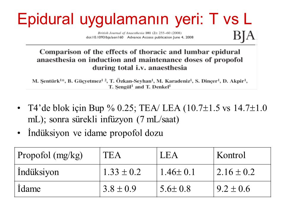 Epidural uygulamanın yeri: T vs L