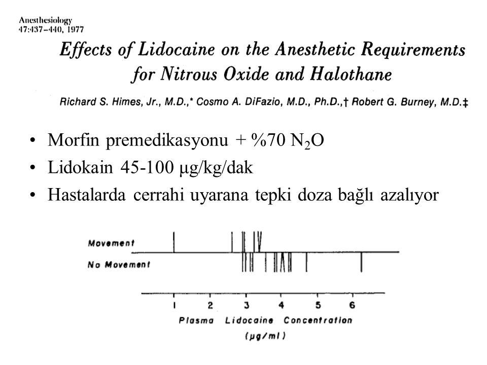 Morfin premedikasyonu + %70 N2O