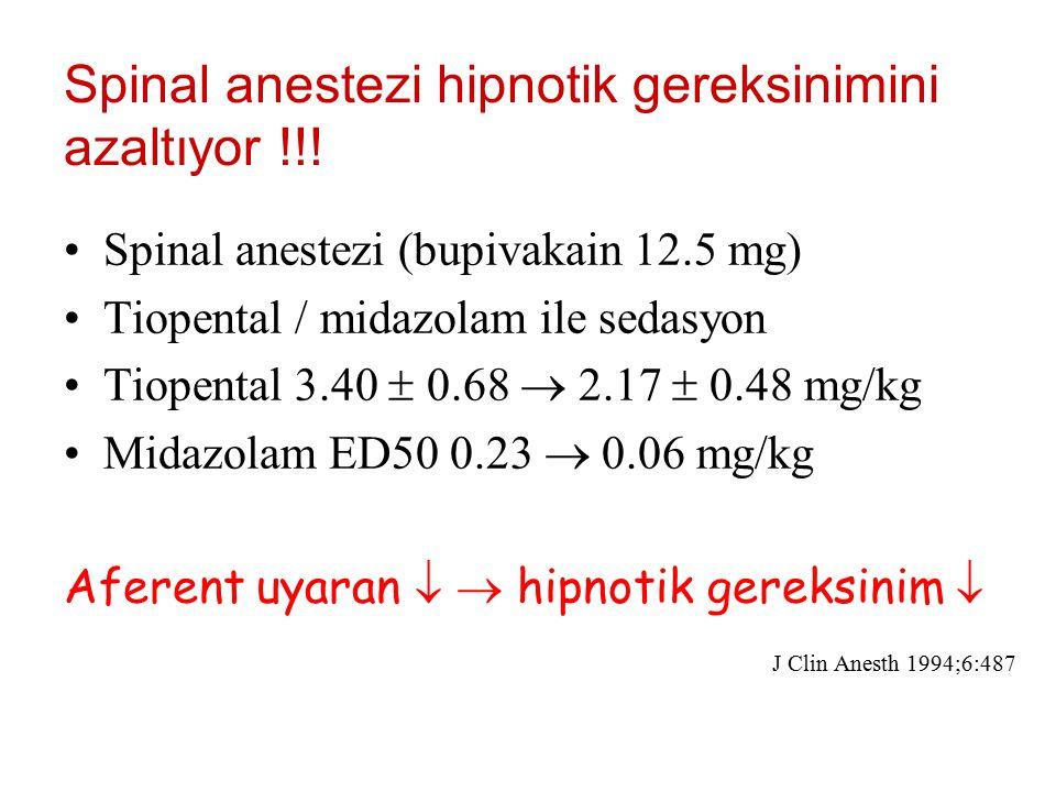 Spinal anestezi hipnotik gereksinimini azaltıyor !!!