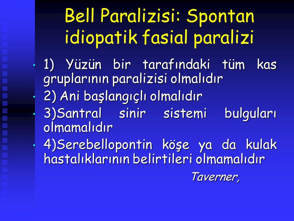 Bell Paralizisi: Spontan idiopatik fasial paralizi