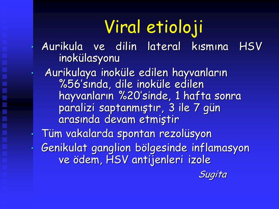 Viral etioloji Aurikula ve dilin lateral kısmına HSV inokülasyonu
