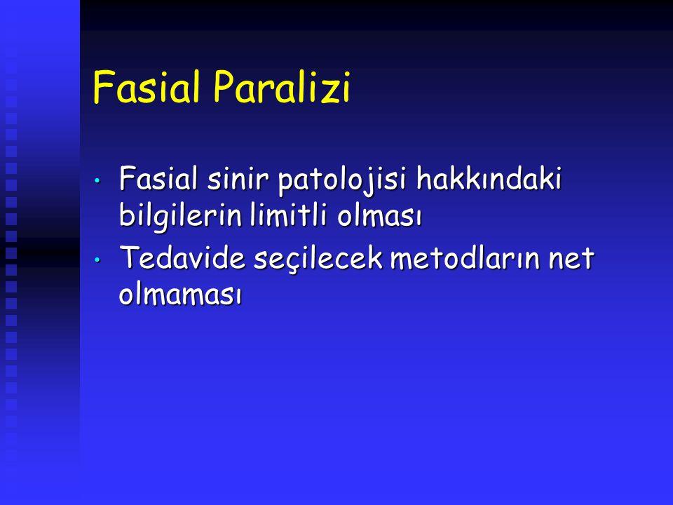 Fasial Paralizi Fasial sinir patolojisi hakkındaki bilgilerin limitli olması.