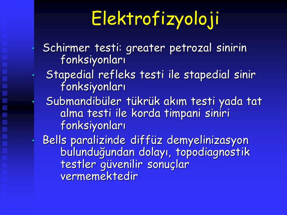Elektrofizyoloji Schirmer testi: greater petrozal sinirin fonksiyonları. Stapedial refleks testi ile stapedial sinir fonksiyonları.