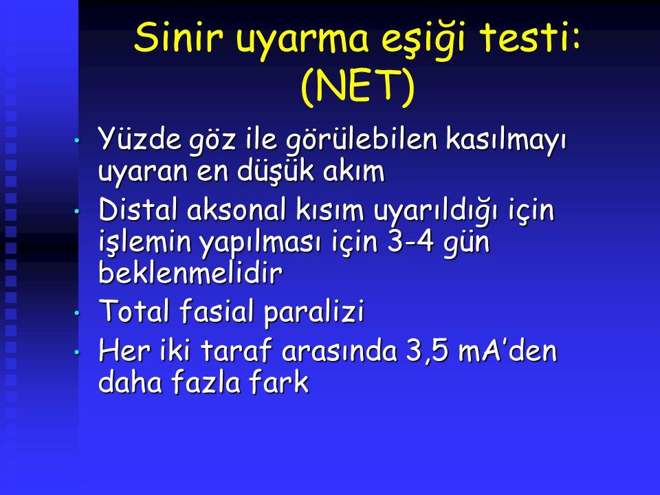 Sinir uyarma eşiği testi: (NET)