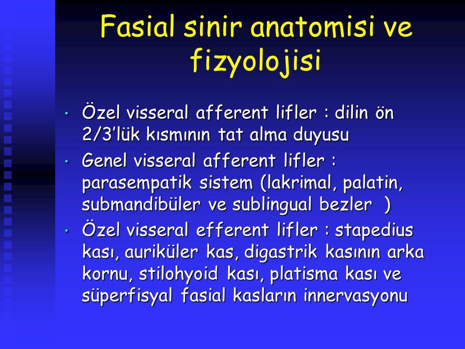 Fasial sinir anatomisi ve fizyolojisi